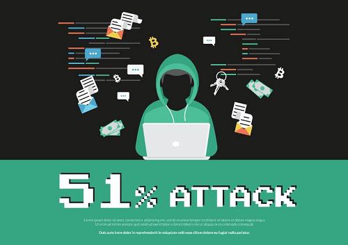حمله 51 درصد